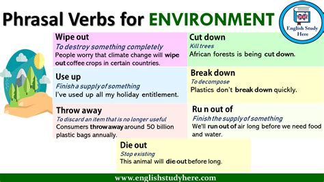 Phrasal Verbs for ENVIRONMENT - English Study Here